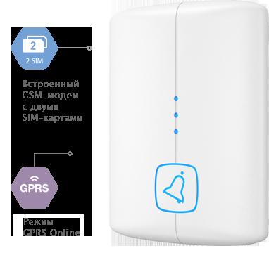Контакт GSM-14: каналы связи