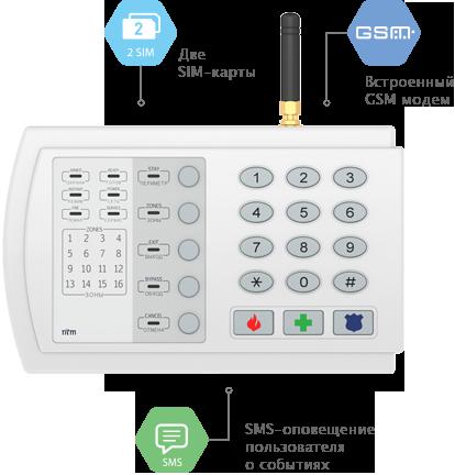 Контакт GSM-9N с внешней GSM-антенной