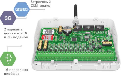 Панель Контакт GSM-5-2 в компактном корпусе
