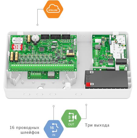Панель Контакт GSM-5-2 в корпусе под АКБ 1,2 А·ч с модулем LAN и блоком резервного питания