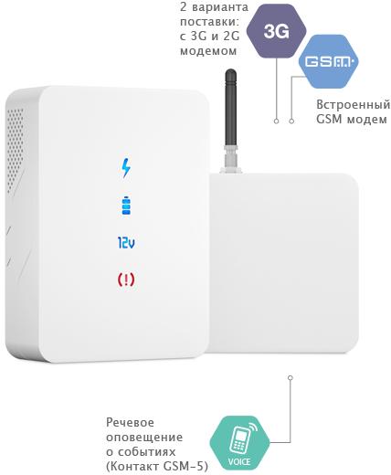Панель Контакт GSM-5-2 в компактном корпусе с компактным блоком резервного питания