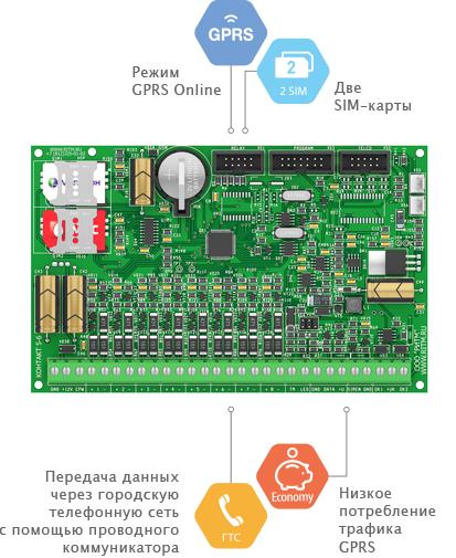 Панель Контакт GSM-5-2 без корпуса