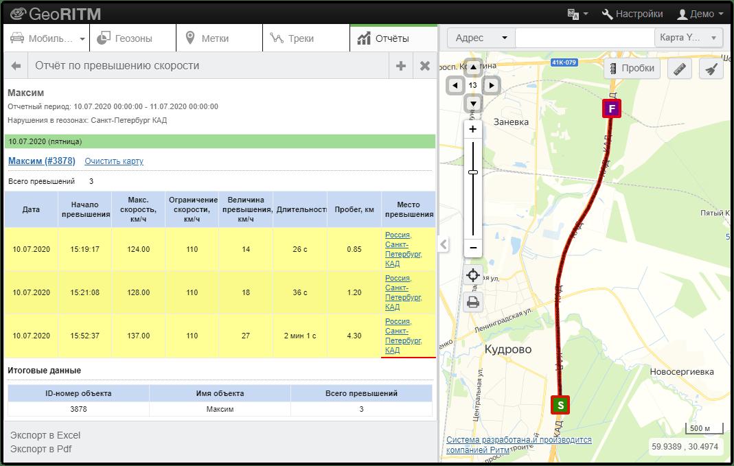 Пример отчёта по превышению скорости